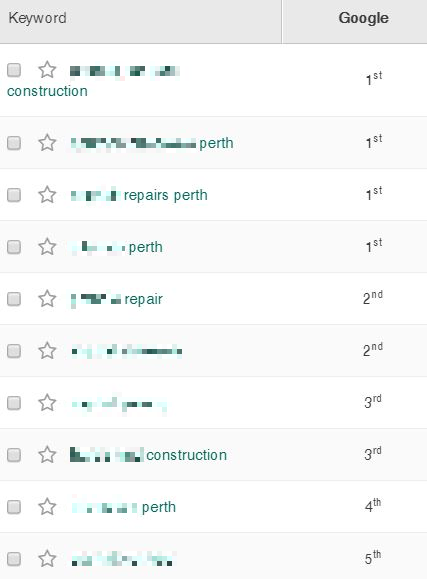 Perth SEO results