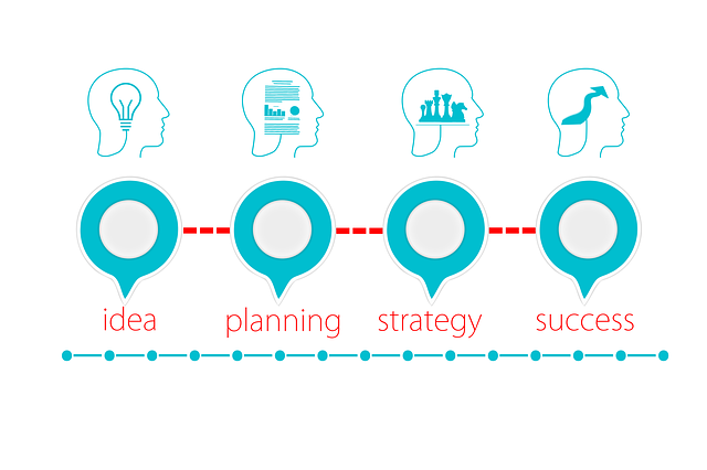 infographic of business planning strategy equals success